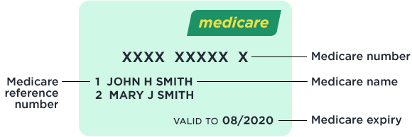Apply for a nsw seniors card service nsw smedicarecardgv1 medicare number ccuart Image collections